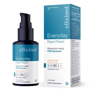 Elixinol Liposome